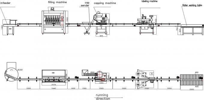 Piston Viscous Filling Machine Layout 2